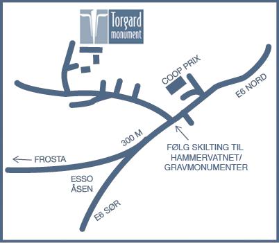 Kart2013
